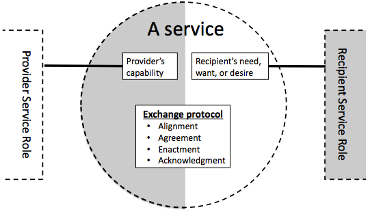 Mcdavid Services Image 1