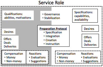 Mcdavid Services Image 2