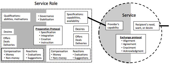 Mcdavid Services Image 3