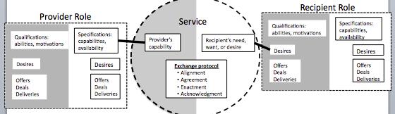Mcdavid Services Image 4